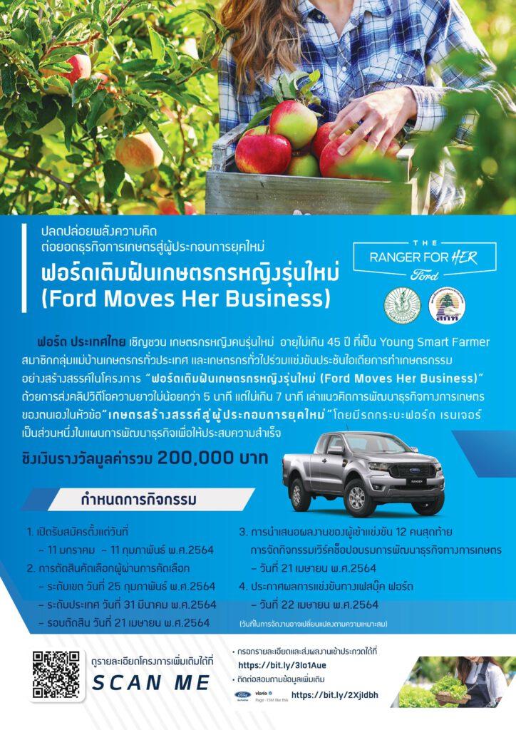 ฟอร์ด สานฝันหญิงไทยลุยงานเกษตรพร้อมรับทุนสนับสนุน 1 แสนบาท